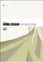 Volvo Wiring Diagrams 1994-2005